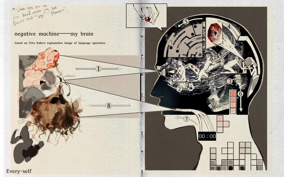 Yinhan Liu: Every-self 7, 2020. Digital Drawing.